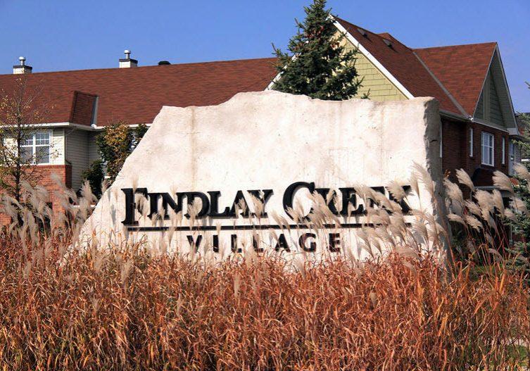 Findlay Creek real estate